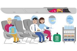 Buscan regular el tamaño y espacio entre asientos en aviones