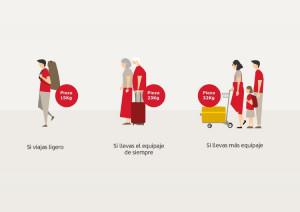 Iberia lanza nuevas opciones de equipaje facturado de 15 y 32 kilos